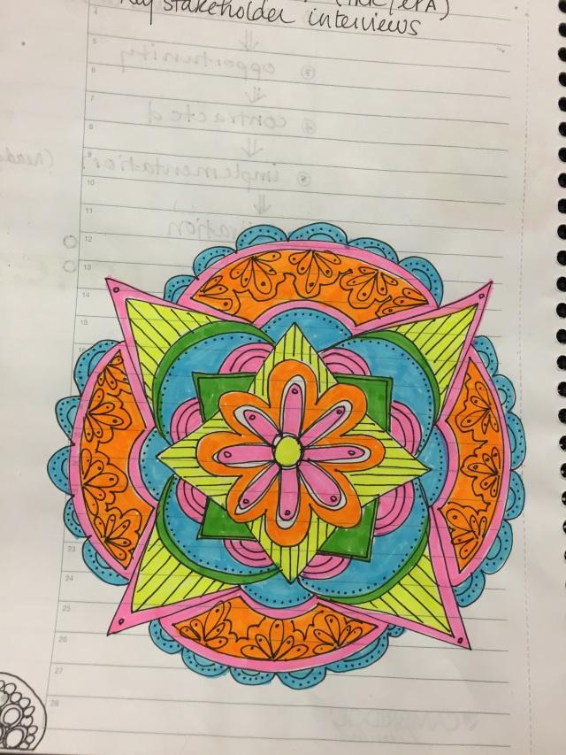 Freehand mandala doodle.